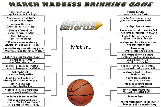 March Madness Drinking Game Bracket