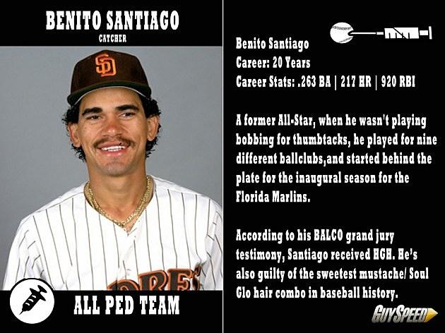 Benito Santiago Card